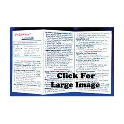 Mini Manual for Yaesu FT-250R