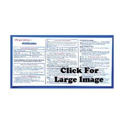 Mini Manual for Kenwood TM-V7A